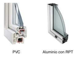 Precios de aberturas de aluminio y pvc aberturas rosch for Aberturas de pvc precios rosario